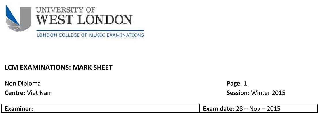 Kết quả thi LT Grade 5 mùa Đông 2015 - 1
