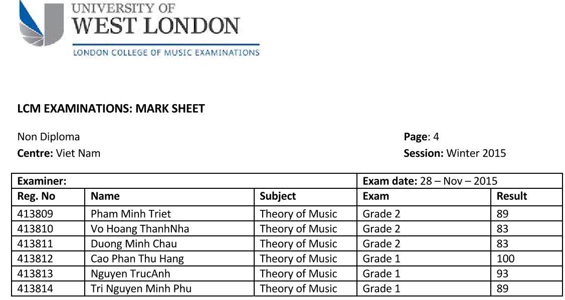 Kết quả thi LT Grade 5 mùa Đông 2015 - 5